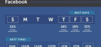 The 5 Tips You Need To Know for Facebook Engagement