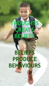 Thoughts-Beliefs-Behaviours-1