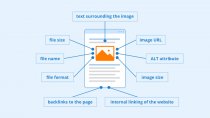How to Write a Great SEO Blog Post